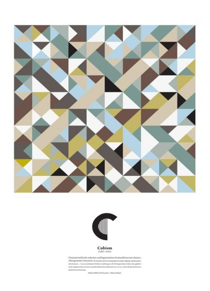 C Cubism Leinwandbild