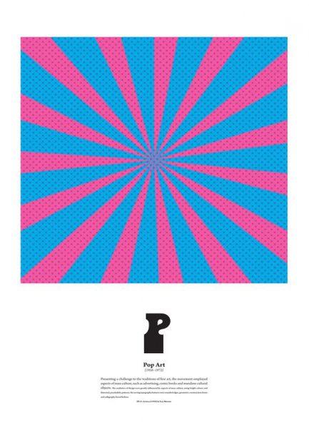 P Pop Art Leinwandbild